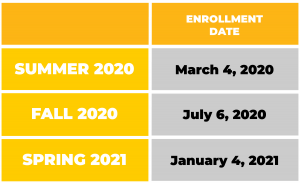 Enrollment Dates. Summer 2020 is March 4, 2020. Fall 2020 is July 6, 2020. Spring 2021 is January 4, 2021.