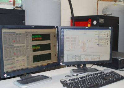 Control panel (LabView)