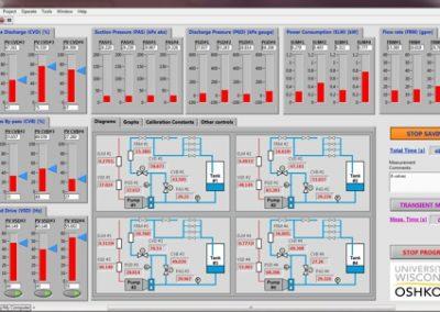 LabVIEW Control panel (diagram view)