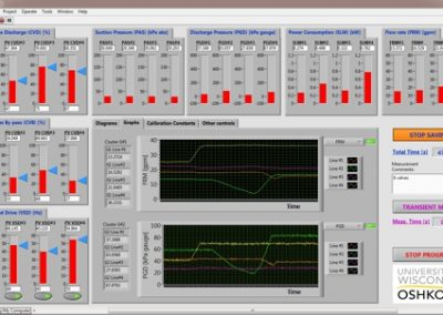 LabVIEW Control panel (history graph view)