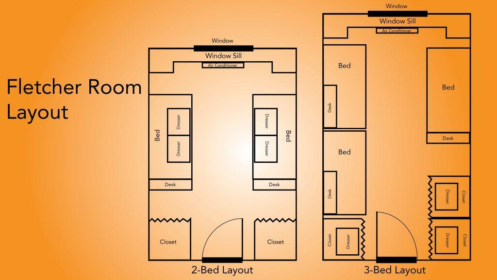 Fletcher Hall Room Layout Department Of Residence Life University Of Wisconsin Oshkosh