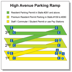 High Avenue Parking Ramp