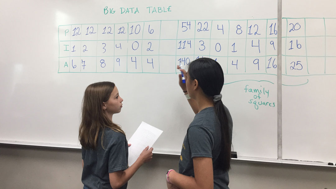 Math camp plus UWO equals fun for Fox Valley middle schoolers